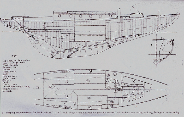The classic profile of an offshore racer until the benefits of a separate vertical rudder were appreciated