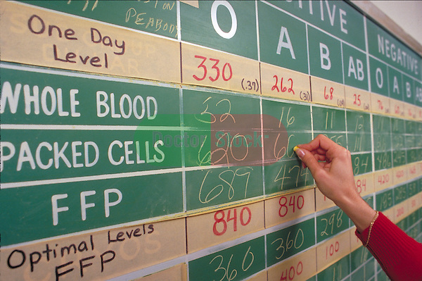 hand updating blood inventory on blackboard