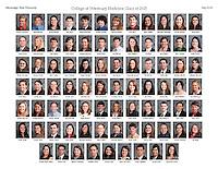 DVM Class of 2015
