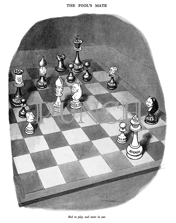 The Fool's Mate. Red to play and mate in one.