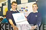 Students Cillian Donovan and Paudie Casey from Colaiste na Sceilge, Caherciveen asked 'Is school deafening us?  at the ITT Science Fest on Tuesday.