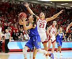 South Dakota State University at University of South Dakota Women's Basketball