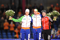SCHAATSEN: HEERENVEEN: IJsstadion Thialf, 11-01-2013, Seizoen 2012-2013, Essent ISU EK allround, podium 5000m Men, Jan Blokhuijsen (NED), Sven Kramer (NED), Sverre Lunde Pedersen (NOR), ©foto Martin de Jong