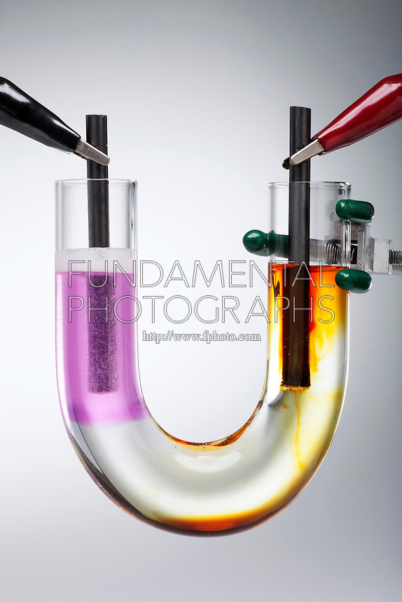 ELECTROLYSIS OF POTASSIUM IODIDE<br />
