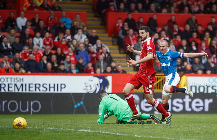 Kenny Miller scores the second goal for Rangers