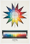 Farbenkugel in 7 Lichtstufen und 12 T&ouml;nen. (Color sphere in 7 light values and 12 tones) by Johannes Itten; Print; 1921; H x W: 47 &times; 32.5 cm (18 1/2 &times; 12 13/16 in.); Smithsonian Libraries<br />