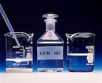 SOLUBILITY OF CALCIUM OXALATE AFFECTED BY pH<br /> Calcium Oxalate Precipitate & Hydrochloric Acid<br /> Left: Precipitate of calcium oxalate begins to clear from solution by addition of 6M HCl(aq). Right: Solution is completely cleared of precipitate demonstrating the increase in solubility of CaC2O4(s) as the pH of the solution is lowered.