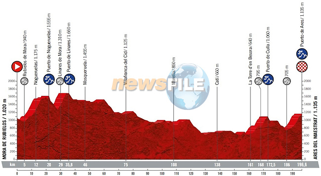 The official route for La Vuelta 19 was today announced at the ADDA auditorium in Alicante. The 74th edition of the Spanish race will take place between August 24th and September 15th 2019, setting out from Salinas de Torrevieja and ending in Madrid. 19th December 2018.<br /> Picture: Unipublic | Cyclefile<br /> <br /> <br /> All photos usage must carry mandatory copyright credit (&copy; Cyclefile | Unipublic)