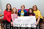 L-R Majella&Meabh O'Connell, Maureen O'Brien, RH, Maria O'Connell and Kathleen Collins, RH, pictured last Tuesday afternoon at Recovery Haven, Tralee, when Majella&her two daughters handed in a cheque for 1750euro from their event they held in Hairworks, Tralee, last October, known as the 'Treble Chop', in which all three cut off their long hair for charity.