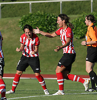 21guru(athletic de bilbao)