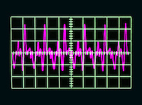 OSCILLOSCOPE TRACE: VIOLIN (A440)<br /> (Variations Available)<br /> The vibration of 440 cycles/sec causes compression and rarefaction of air molecules generating sound waves.