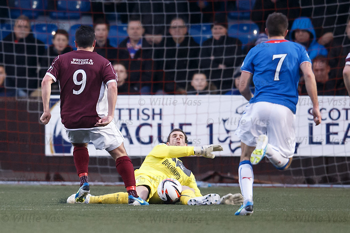 Cammy Bell races out of goal to save from Sean Higgins