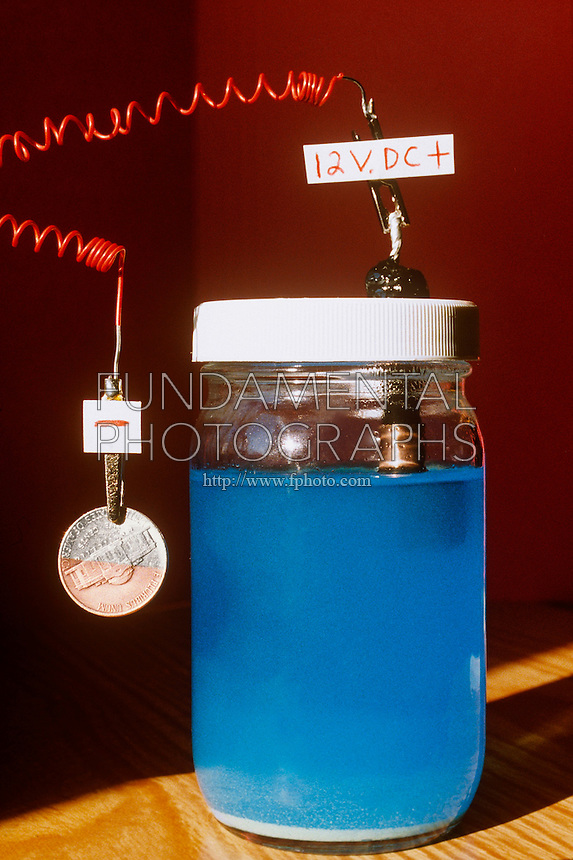 ELECTROLYSIS OF COPPER SULFATE<br />