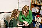 Education Elementary school Grade 2 female teacher discussing work with female student praising her horizontal