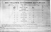 Time Table #1 of 10 Oct 1890.<br /> RGS