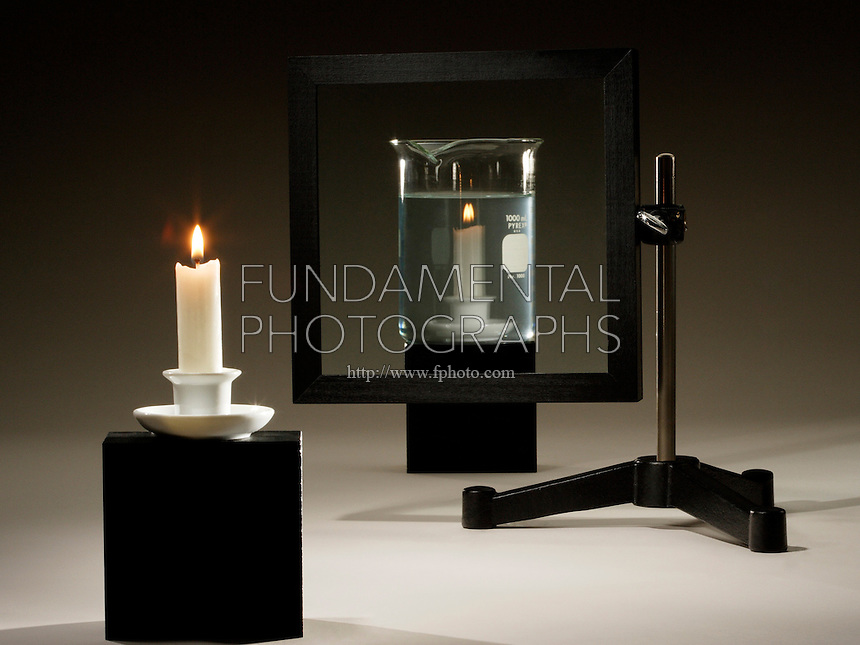 ILLUSION OF CANDLE BURNING UNDERWATER<br /> Pane of Glass Acts as Window &amp; Plane Mirror<br /> <br /> The burning candle seen in the water is the reflected image of the candle in front.