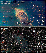 Washington, DC - September 9, 2009 -- These two images of a huge pillar of star birth demonstrate how observations taken in visible and in infrared light by the National Aeronautics and Space Administration's (NASA) Hubble Space Telescope reveal dramatically different and complementary views of an object.  The pictures demonstrate one example of the broad wavelength range of the new Wide Field Camera 3 (WFC3) aboard the Hubble telescope, extending from ultraviolet to visible to infrared light.  Composed of gas and dust, the pillar resides in a tempestuous stellar nursery called the Carina Nebula, located 7,500 light-years away in the southern constellation Carina. The pair of images shows that astronomers are given a much more complete view of the pillar and its contents when distinct details not seen at visible wavelengths are uncovered in near-infrared light. The top image, taken in visible light, shows the top of the 3-light-year-long pillar, bathed in the glow of light from hot, massive stars off the top of the image. Scorching radiation and fast winds (streams of charged particles) from these stars are sculpting the pillar and causing new stars to form within it. Streamers of gas and dust can be seen flowing off the top of the structure.  Nestled inside this dense structure are fledgling stars. They cannot be seen in this image because they are hidden by a wall of gas and dust. Although the stars themselves are invisible, one of them is providing evidence of its existence. Thin puffs of material can be seen traveling to the left and to the right of a dark notch in the center of the pillar. The matter is part of a jet produced by a young star. Farther away, on the left, the jet is visible as a grouping of small, wispy clouds. A few small clouds are visible at a similar distance on the right side of the jet. Astronomers estimate that the jet is moving at speeds of up to 850,000 miles an hour. The jet's total length is more than 15 light-years.  In the image at bo