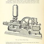 Turner's piston-pump machinery steam engine mechanism used for mine drainage,