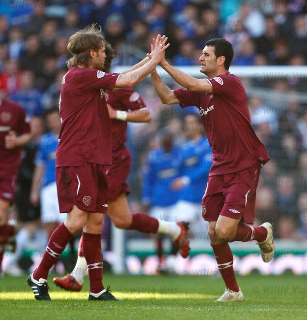 Christos Karipidis celebrates his goal with Robbie Neilson