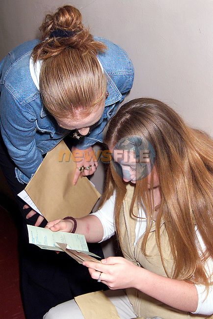 Students opening thier Leaving Cert results from Scoil Ui Mhuire, Dunleer..Picture: Paul Mohan/Newsfile