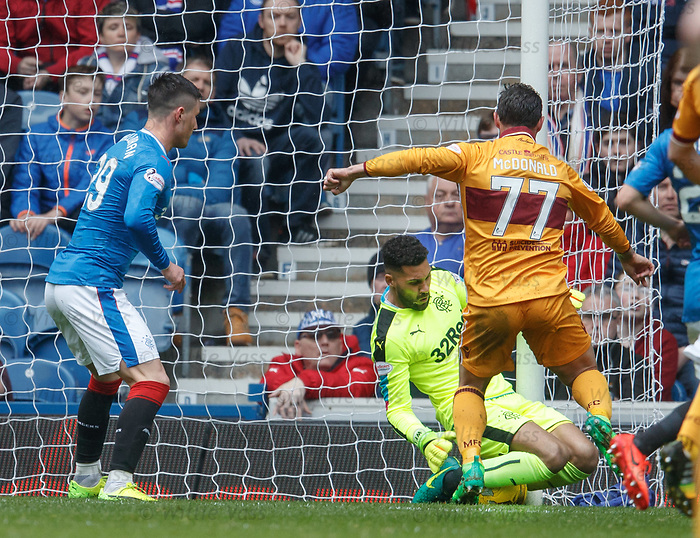 Wes Foderingham saves from Scott McDonald