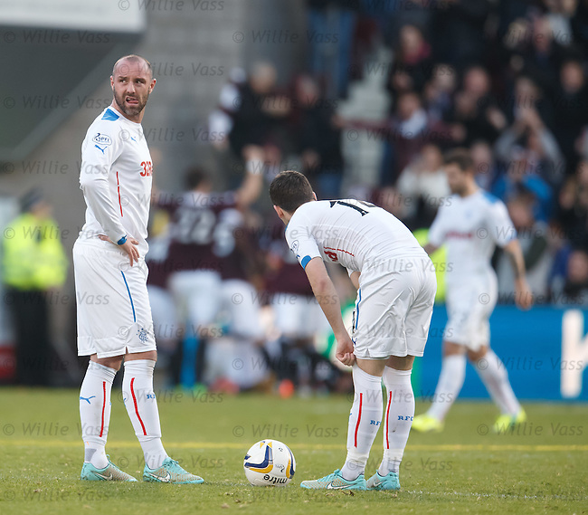 Rangers dejection as Kris Boyd awaits the restart after goal no 2 to Hearts