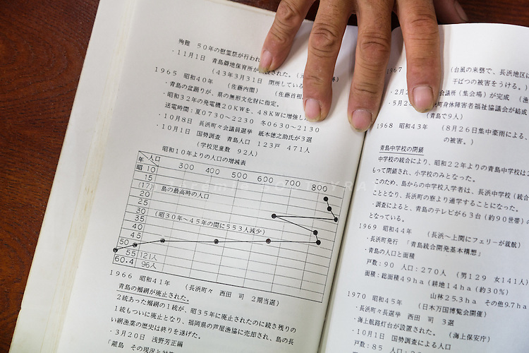 Aoshima, Ehime prefecture, September 4 2015 - A local resident showing a book about Aoshima island's history. Due to Japan demographic problem and rural exodus, the population decreased from 800 residents in the 1960ies to 15 in 2015.<br /> Aoshima (Ao island) is one of the several &laquo; cat islands &raquo; in Japan. Due to the decreasing of its poluation, the island now host about 6 times more cats than residents.