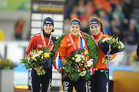 ISU EC Thialf  jan. 2016 SEL JUST LEASE