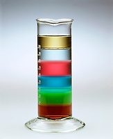 DENSITY COLUMN OF HOUSEHOLD SOLUTIONS<br /> Demonstration of Immiscibility<br /> Demonstrates immiscibility and phase differences in liquids.  (top to bottom) Corn oil, Water, Shampoo, Dish detergent, Anti-Freeze, Maple syrup.