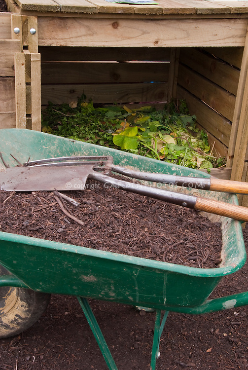 Composting with Compost bin