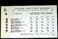 22 May, 2010:   Loyola Colleges team score after day three of the first round of the NCAA West Regionals at Gold Mountain Golf course in Bremerton, WA.