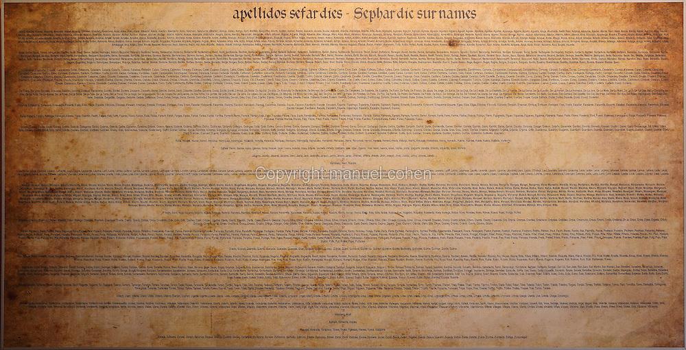 Sephardic name list, Palacio de los Olvidados, Granada