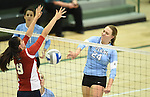 Tulane Volleyball drops one to Florida Atlantic University in the Allstate Sugar Bowl Collegiate Classic.