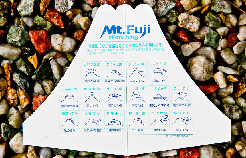 Mount Fuji cloud formation guide.