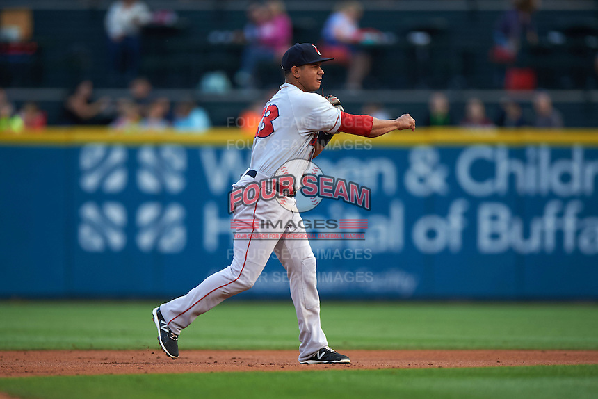Pawtucket Red Sox second baseman Marco Hernandez (23) throws to first during a game against the Buffalo Bisons on August 28, 2015 at Coca-Cola Field in Buffalo, New York.  Pawtucket defeated Buffalo 7-6.  (Mike Janes/Four Seam Images)