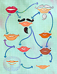Illustrative images of arrows linking lips representing social networking