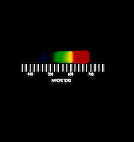 CONTINUOUS VISIBLE EMISSION SPECTRUM<br />