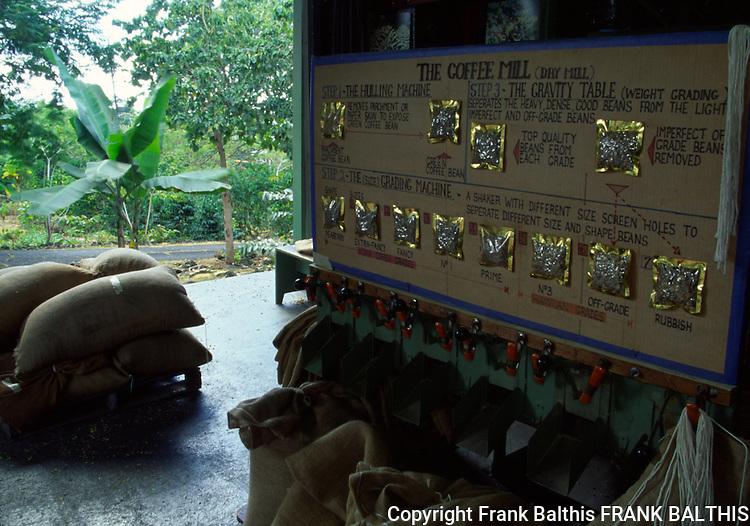 the coffee mill at Holualoa