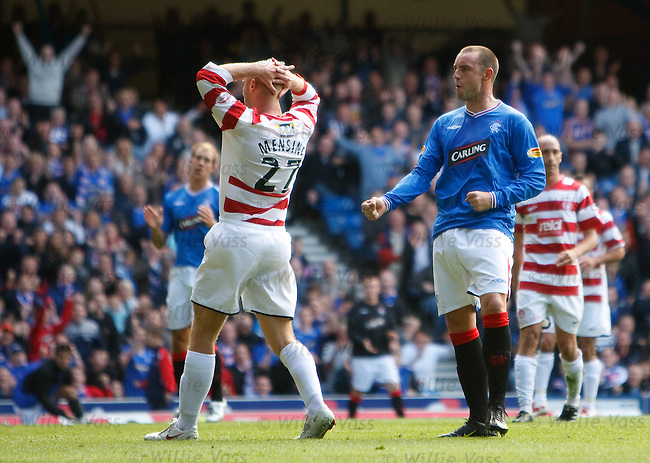 Kris Boyd celebrates his second goal of the match.