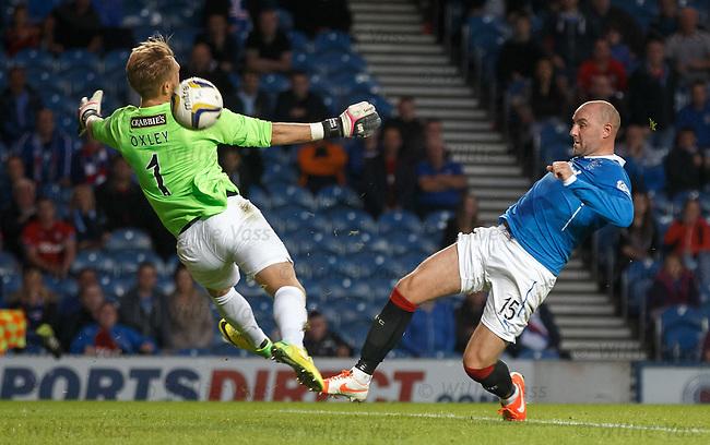 Hibs keeper Mark Oxley sticks out a glove and denies Kris Boyd a goal