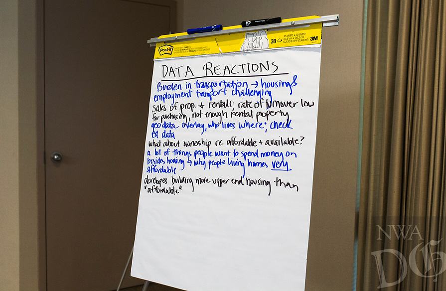 NWA Democrat-Gazette/CHARLIE KAIJO Notes show residents's reactions to statistics about the lack of affordable housing in Springdale during a community meeting, Thursday, June 7, 2018 at the Shiloh Museum in Springdale. <br /><br />The University of Arkansas College of Business, Northwest Arkansas Regional Planning Commission, Walton Family Foundation and a nonprofit called Enterprise Community Partners are taking stock of the housing and housing affordability situation in this area. They'll be putting together a regional plan to try to make sure there's enough housing affordable to everyone in the coming years. They held public forums in the big four cities to get residents' thoughts on where housing is lacking and what the regional plan will need to keep in mind.
