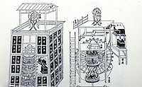 World Civilization:  Chinese Technology--Su Sung's Clock Tower, General View and Works from Hsin I Hsiang Fa Yao, 1094.  Needham's CLERKS AND CRAFTSMEN, p. 211.