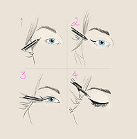 Sequence of instructions for applying eye liner