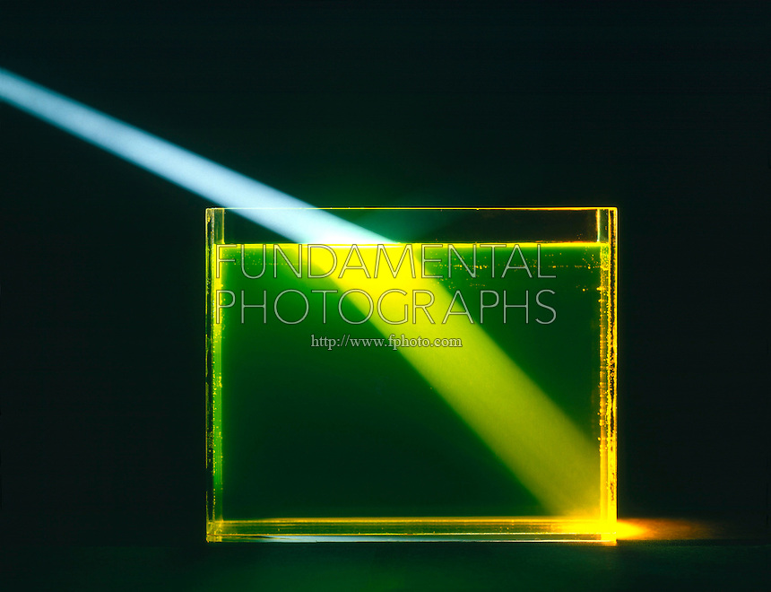 Light Refraction Refraction And Dispersion Of Light