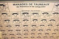 France/13/Bouches du Rhone/Camargue/Parc Naturel Régionnal de Camargue/Saintes Maries de la Mer: Manade des Baumelles. Affiche représentant les marques, fers écoussures et devises des différentes manades