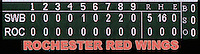 Scranton Wilkes-Barre Red Barons scoreboard showing the no-hitter of Jeremy Cummings during an International League game at Frontier Field on September 3, 2006 in Rochester, New York.  (Mike Janes/Four Seam Images)