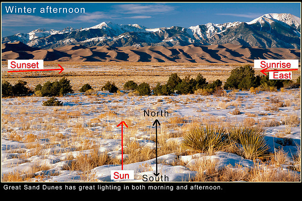 Understanding the Sun's Movements.<br />