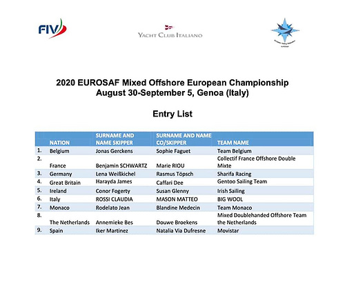 L30 Mixed Offshore European Entry List