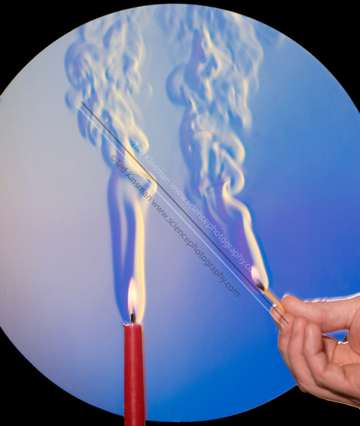 A schlieren image of a candle and match.  The schlieren images identifies areas of different temperature by using the change in the index of refraction of a fluid due to a change in temperature.