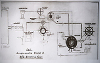 BNPS.co.uk (01202 558833)<br /> Pic: RobertMorley/BNPS<br /> <br /> Schematic diagram of the steering mechanism.<br /> <br /> The world's first drone boat is rediscovered - after 100 years in the shadows.<br /> <br /> A historic British torpedo boat, which was converted into the world's first remotely controlled 'drone vessel' as part of a top secret project at the end of the Great War has been painstakingly researched and restored after being discovered rotting in a West country boatyard.<br /> <br /> The pioneering CMB9/DCB1 was one of 12 Coastal Motor Boats (CMBs) built by the Admiralty in 1916 to target German destroyers.<br /> <br /> The fast, lightweight 40ft motor torpedo boat, which could travel at 40 knots, sunk the German destroyer G88 off Zebrugge in Belgium in 1917.<br /> <br /> Subsequently, it was one of four vessels converted into Distance Control Boats (DCBs) for top secret trials to see if unmanned patrol boats with torpedoes could be radio controlled via aircraft and directed towards enemy targets.<br /> <br /> The boat was found in a sorry state covered in brambles in a boat yard in Weston-super-Mare, Somerset, by marine surveyor Robert Morley a decade ago, who has spent tens of thousands of pounds restoring and researching it's colourful history.